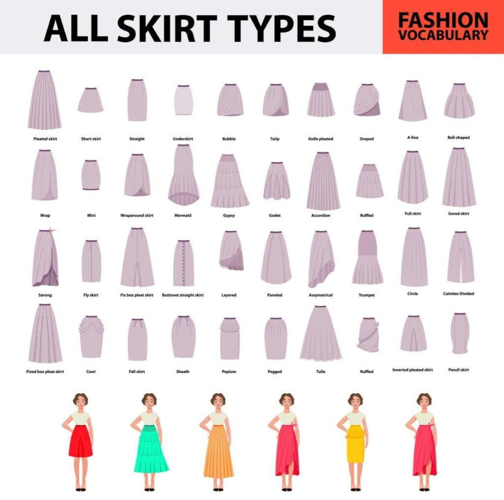 The different types of skirts. It also includes various styles of skirts.